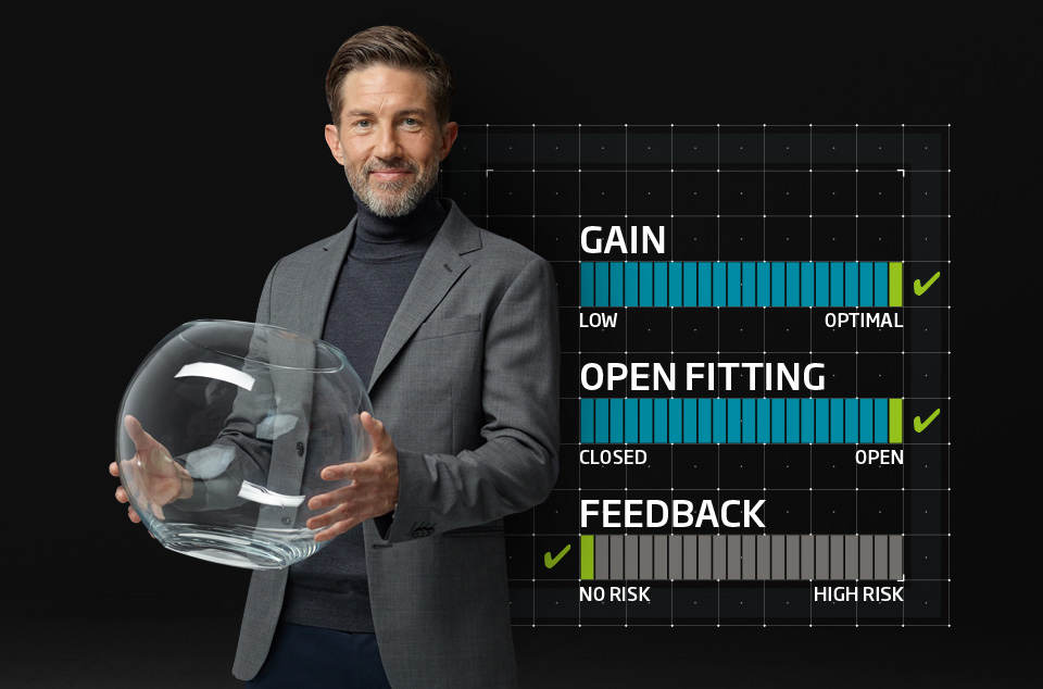 open sound optimizer opn s technology
