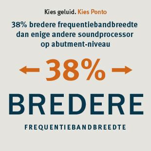 wider-bandwith_nl
